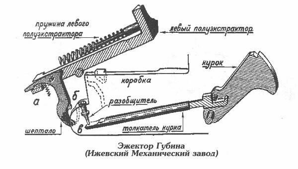 Эжектор Иж-27