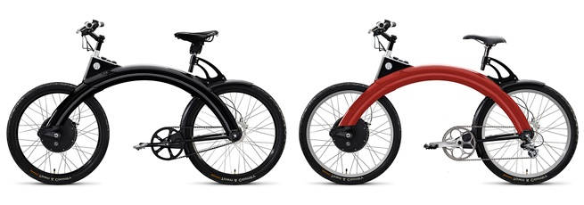 PiCycle Sport Touring