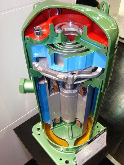 Промышленные спиральные компрессоры