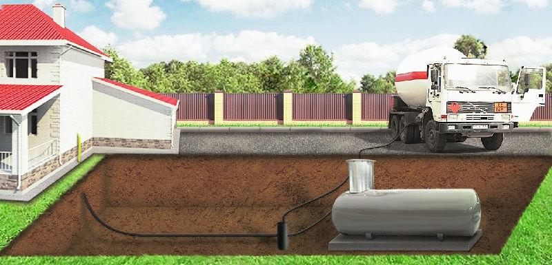 Газгольдер: применение, заправка