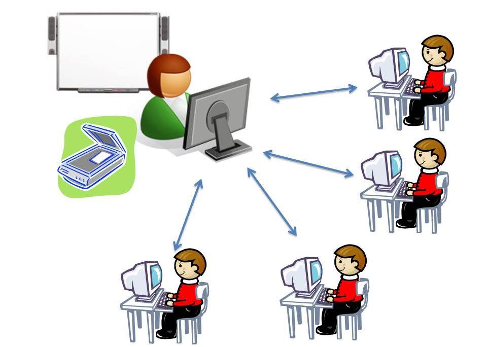 На сайте абитуриенту.ру имеются на дистанционное обучение в ФЭК отзывы