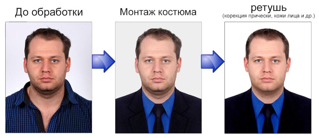 Пример обработки фотографии на документы